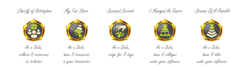badges Kingdoms duke achievements
