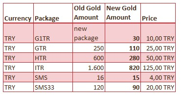 TR-Gold-Prices-TRY.jpg